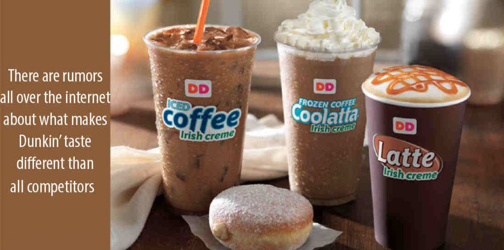 A simple discussion -best hot drinks at dunkin donuts